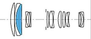 Оптическая схема Sigma 70-300 OS DG