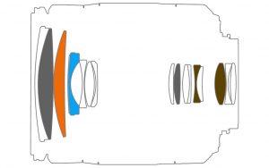 Оптическая схема Tamron 18-270 B008