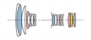 sigma-18-200-2-optical-scheme-ii