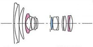Sigma 17-70 2.8-4.5 оптическая схема