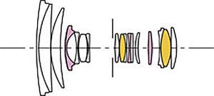Оптическая схема Sigma 17-50 DC EX OS HSM