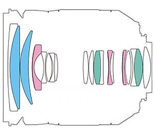 Оптическая схема SP AF 17-50mm F/2.8 XR Di II VC LD Aspherical [IF]