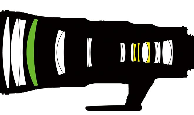 Оптическая схема AF-S NIKKOR 500mm f/5.6E PF ED VR