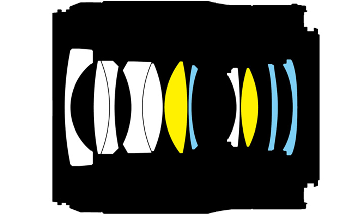 Оптическая схема Nikon Nikkor Z 35mm 1:1.8 S
