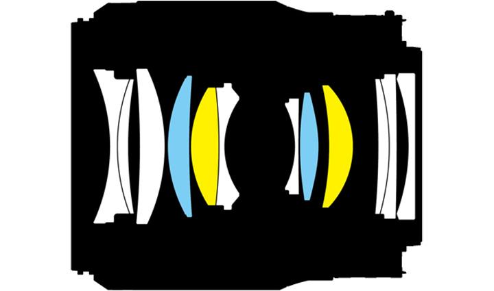 Оптическая схема Nikon Nikkor Z 50mm 1:1.8 S