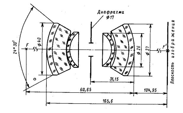 Оптическая схема ОФ-457 отличается от изначально предполагаемой мною тяготением к концентричности радиусов кривизны линз, что является отличительной чертой объективов «Орион».