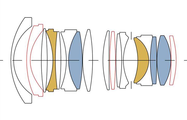 Оптическая схема Sigma 28mm 1:1.4 DG HSM Art