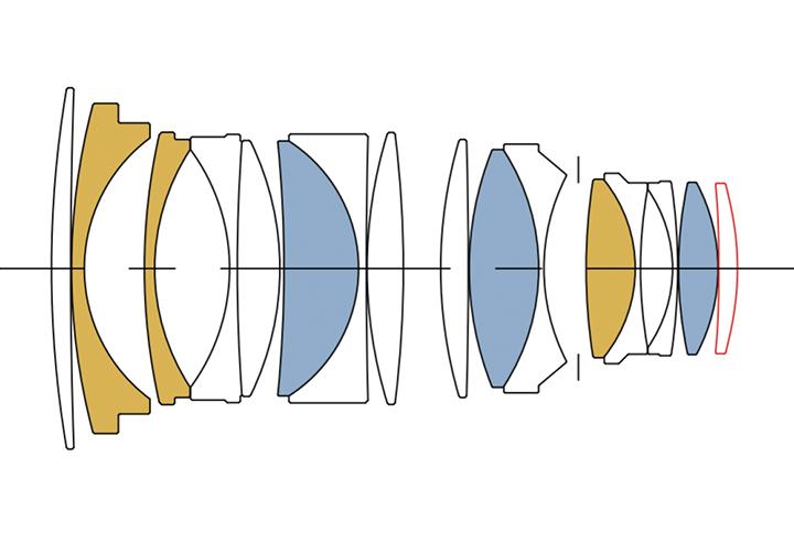 Оптическая схема Sigma 40mm 1:1.4 DG HSM Art