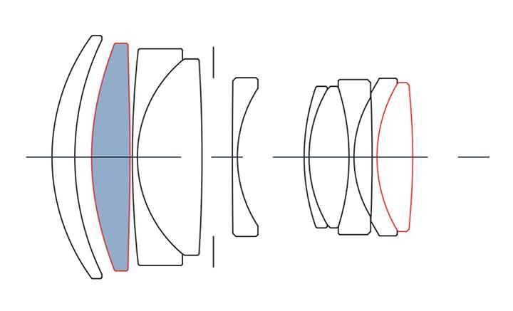Оптическая схема SIGMA 56mm 1:1.4 DC DN Contemporary