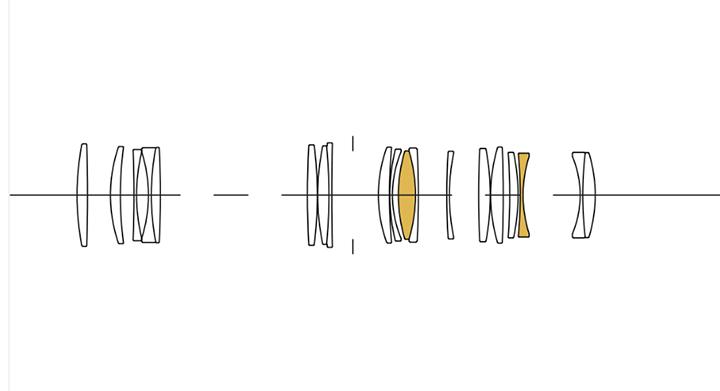 Оптическая схема Sigma 60-600mm F4.5-6.3 DG OS HSM Sports