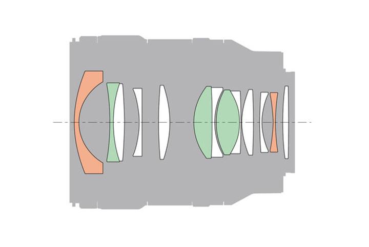 Оптическая схема Sony FE 1.4/24 GM