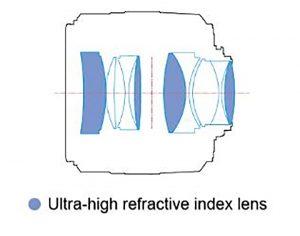 Оптическая схема YONGNUO YN50mm F1.4N E