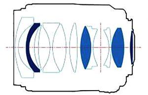 Оптическая схема YONGNUO YN35mm F1.4