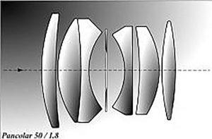 Pancolar 50 1.8 оптическая схема