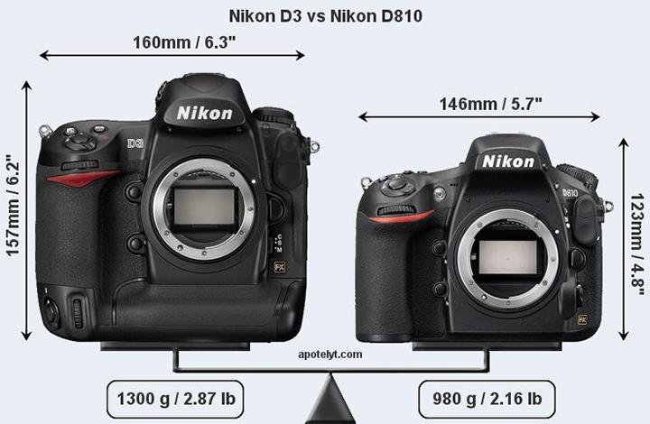Nikon D3 vs Nikon D810