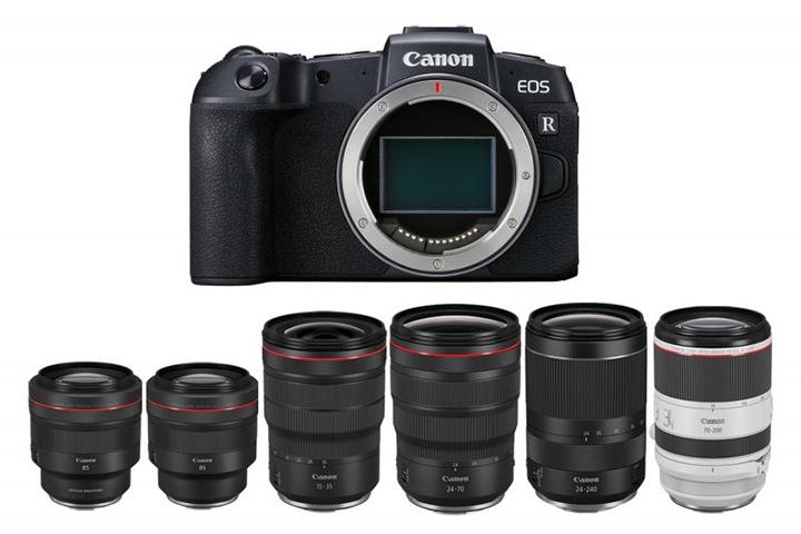 Canon EOS-RP