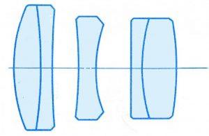 Оптическя схема Penax 100mm F4 Macro SMC