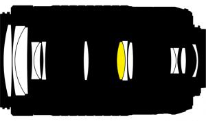 nikon 70-300 vr dx af-p оптическая схма