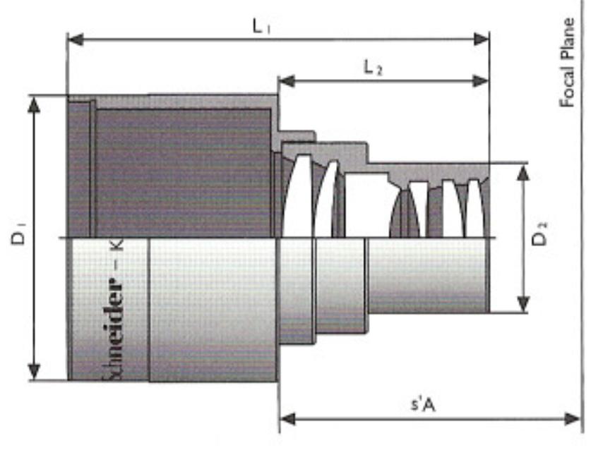 Schneider Super Cinelux 70/2