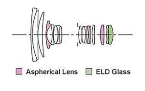 Оптическая схема Sigma 17-70 OS