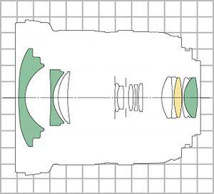 Оптическая схема Canon Zoom Lens EF-S 10-22mm 1:3.5-4.5 USM ULTRASONIC