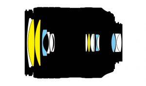 Оптическая схема Nikon 18-300 3.5-6.3