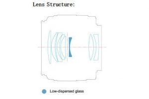 Оптическая схема YONGNUO Ynlens YN50mm F1.8S DA DSM