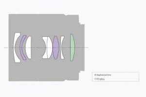 Оптическая схема Carl Zeiss Sonnar E 1,8/24 ZA T* (Sony SEL24F18Z)