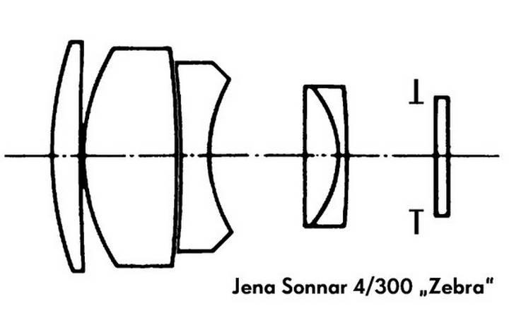 Carl Zeiss Jena DDR Sonnar 4/300