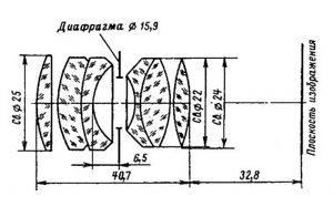оптическая схема РО3-3М 2/50