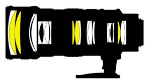 Оптическая схема Nikon ED AF-S VR-Nikkor 70-200mm 1:2.8G