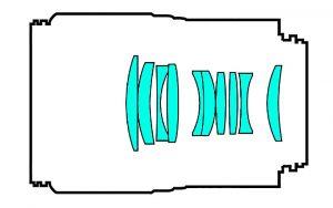 Оптическая схема TAMRON SP AF MACRO 90mm 1:2.8 72E