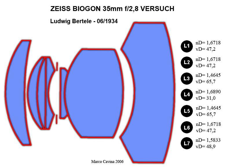 Оптическая схема Biogon 35/2.8 1934 года.