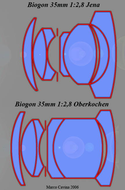 Сравнение оптических схем Biogon 35/2.8 1937 г. (вверху) и 1950 (внизу). Юпитер-12 соответствует нижней схеме, в то время как БК-35, по-видимому, верхней.