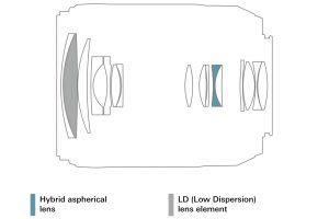 Оптическая схема Tamron 18-200mm F/3.5-6.3 Di II VC