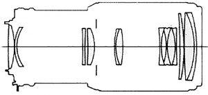 Оптическая схема NIKON Zoom-NIKKOR 80~200mm 1:4 (AI-S