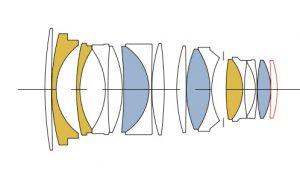 Sigma 40mm 1:1.4 DG A