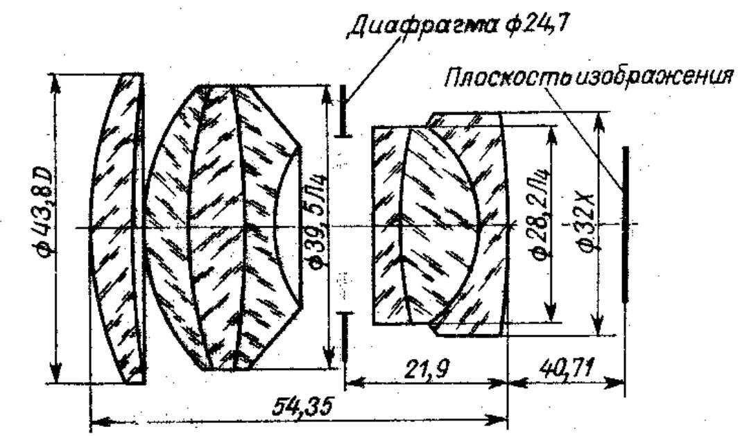 Оптическая схема — «Зоннар», 7 линз в 3 группах (эскиз из справочника Яковлева, т.1);