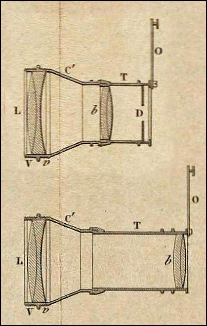 Первый (сверху) и второй варианты комбинированного объектива Шевалье. Предполагалась возможность обращения детали T с линзой b для изменения светосилы и фокусного расстояния объектива.