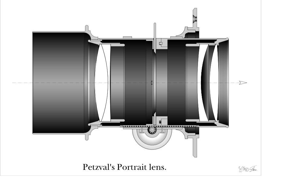 Оптическая схема объектива Петцваля