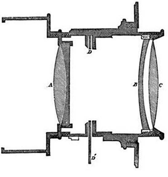 Оптическая схема объектива Петцваля.