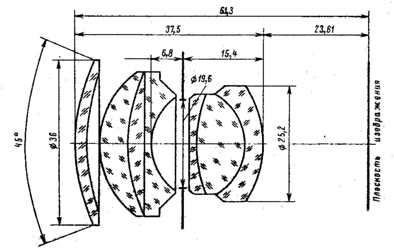 Оптическая схема Юпитер-3 50/1.5