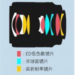 Viltrox AF 24mm 1:1.8 STM ASHP ED IF FE
