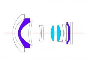 Оптическая схема PERGEAR 12mm 1:2 HD.FMC