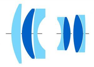 ttartisan-50mm-f-1-2-optical-scheme