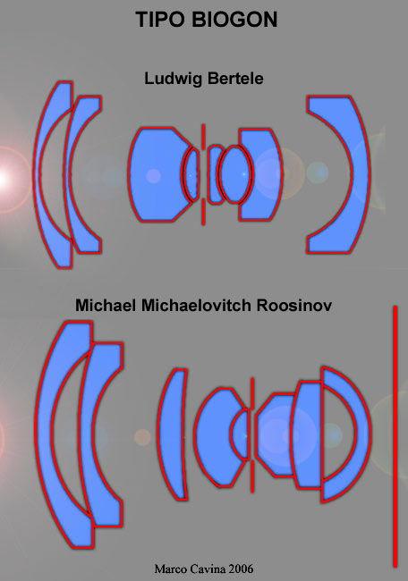 90° Biogon Бертеле явно является вольной интерпретацией одного из объективов Русинова. [1]