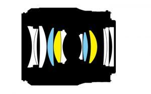 Optical design Nikon Nikkor Z 50mm 1: 1.8 S