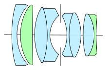 Оптическая схема Noctilux 50/0.95 Asph.