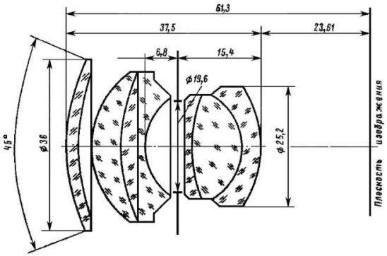 Оптическая схема Юпитер-3.