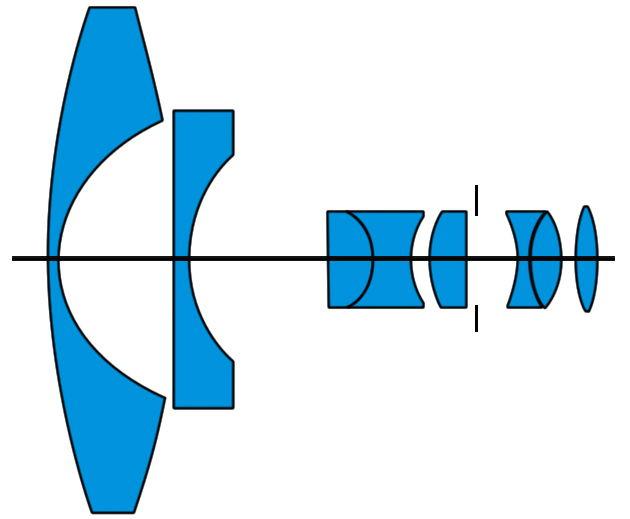 Оптическая схема Зенитар 8/3.5.